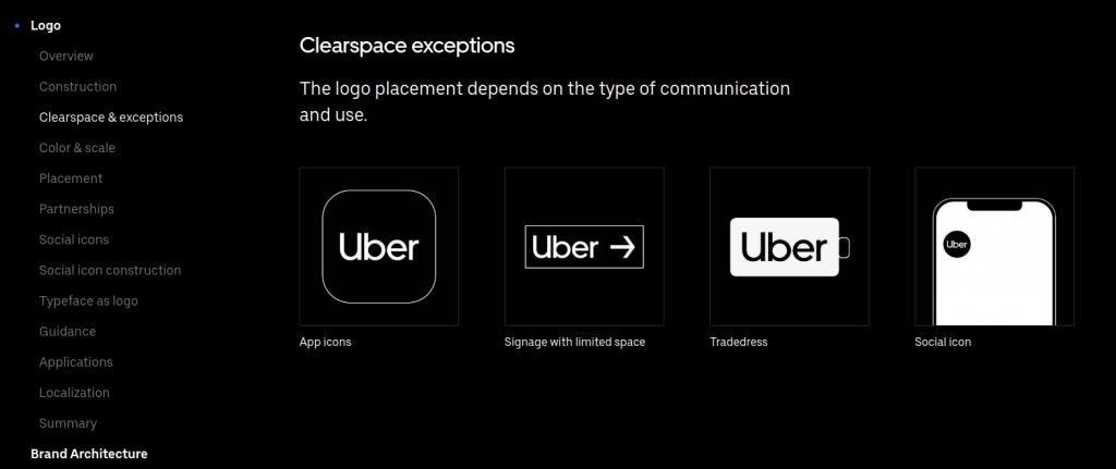 uber brandbook